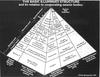 Pyramid_of_satan1_3